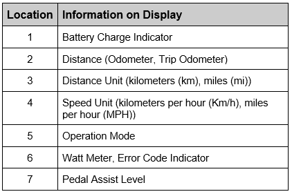 LCD_display_features_table.PNG